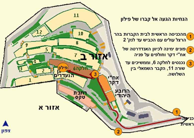 מיקום קברו של פילון בהר הרצל
